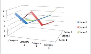 3D line chart