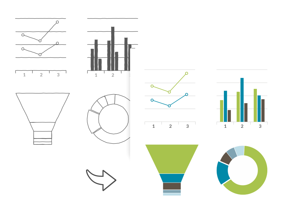 The flexibility you need to create perfect client dashboards