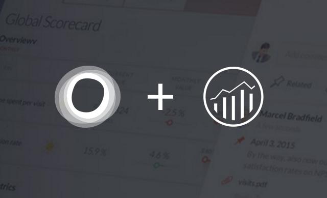 Sweetspot plus Adobe Analytics