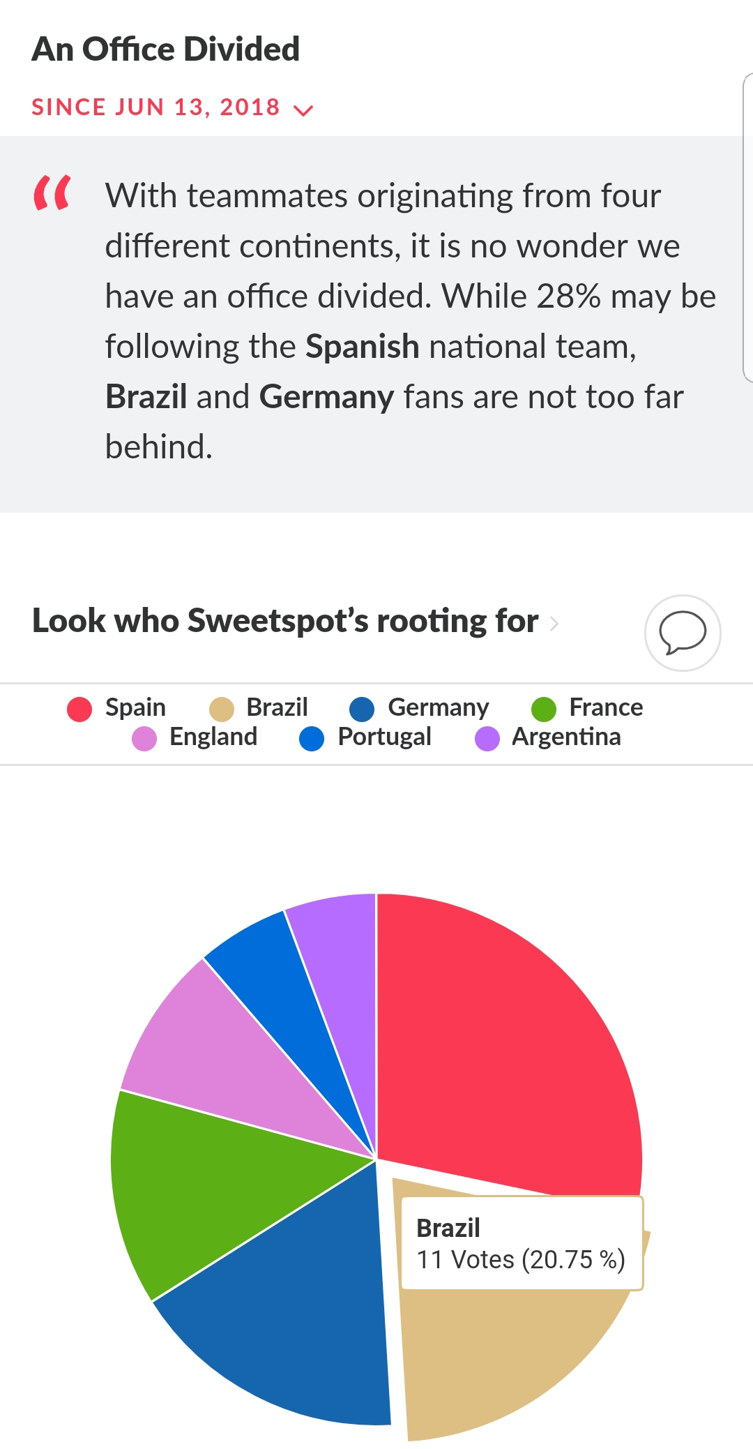How to navigate Sweetspot's free World Cup Dashboard - Sweetspot