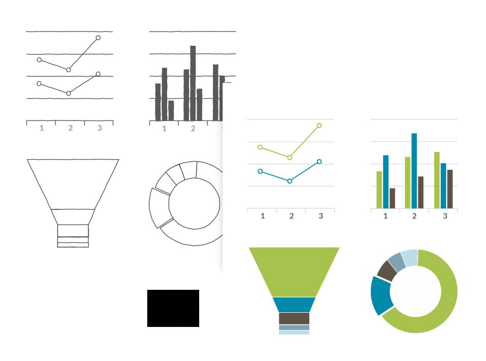 La flexibilidad que necesitas para crear dashboards de cliente visualmente impactantes