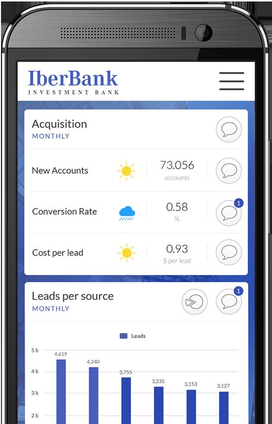 Combina datos online y offline para comprender el customer journey de tus clientes