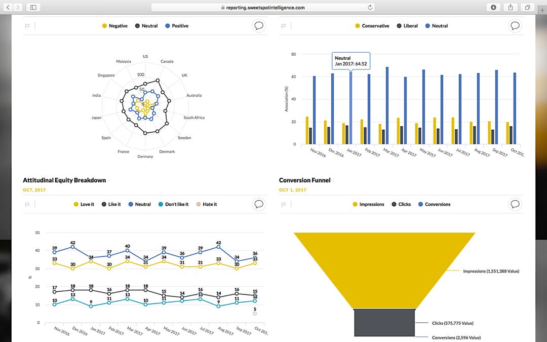 Visualizaciones interactivas
