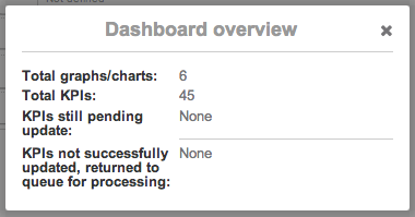 new feature: your Sweetspot Information window